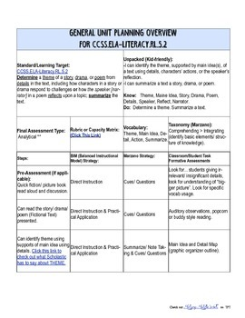 Unit Outline for Any Fiction Text CCSS Aligned to RL.5.2