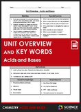 Unit Overview & Key Words - Acids and Bases Unit