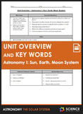 Unit Overview & Key Words - Astronomy I: Sun, Earth, Moon System Unit
