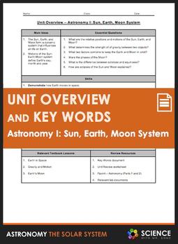Sun Earth And Moon Worksheet Teaching Resources Teachers Pay Teachers