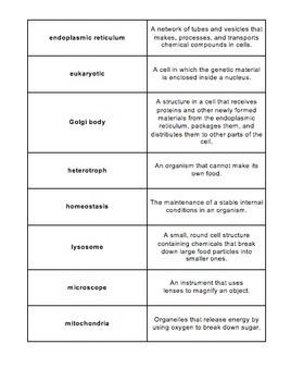 Unit Overview & Key Words - Cells