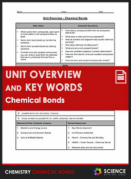 Unit Overview & Key Words - Chemical Bonds Unit
