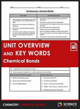 Unit Overview & Key Words - Chemical Bonds Unit