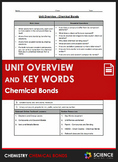 Unit Overview & Key Words - Chemical Bonds