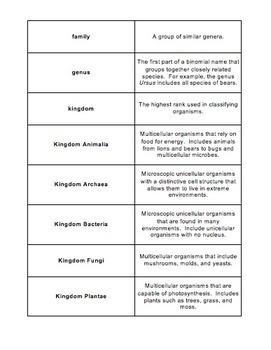 Unit Overview & Key Words - Classification