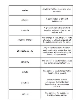 Unit Overview & Key Words - Classification of Matter Unit