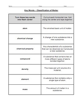 Unit Overview & Key Words - Classification of Matter