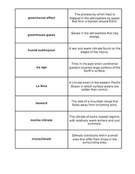 Unit Overview & Key Words - Climate Unit