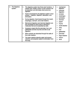 Unit Overview & Key Words - Digestive System
