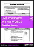 Unit Overview & Key Words - Digestive System (ADVANCED)