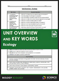 Unit Overview & Key Words - Ecology