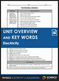 Unit Overview & Key Words - Electricity Unit