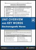 Unit Overview & Key Words - Electromagnetic Waves, Light &