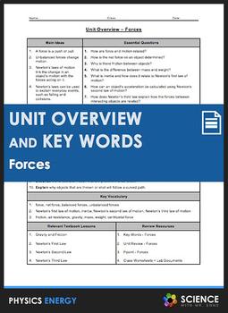Unit Overview & Key Words - Forces Unit