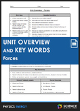 Unit Overview & Key Words - Forces Unit