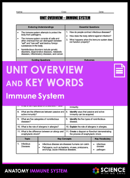 Unit Overview & Key Words - Immune System