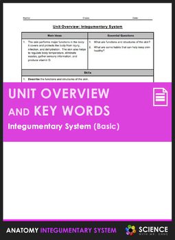Unit Overview & Key Words - Integumentary System