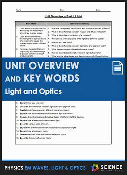 Unit Overview & Key Words - Light and Optics Unit