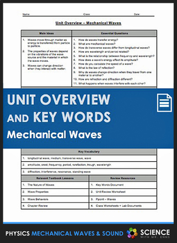Unit Overview & Key Words - Mechanical Waves