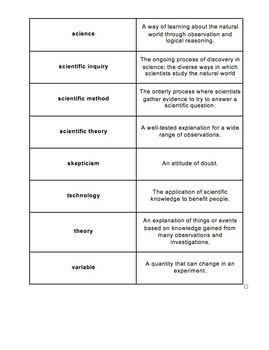 Unit Overview & Key Words - Nature of Science and Measurement