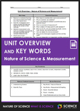 Unit Overview & Key Words - Nature of Science, Scientific Method and Measurement