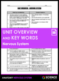 Unit Overview & Key Words - Nervous System (ADVANCED)