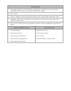 Unit Overview & Key Words - Plants