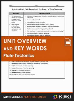 Unit Overview & Key Words - Plate Tectonics Unit