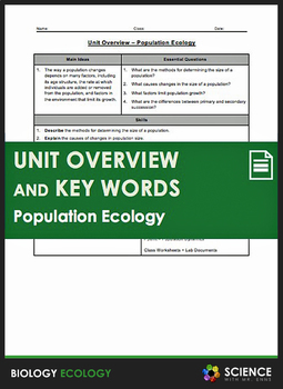 Unit Overview & Key Words - Population Ecology