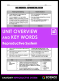 Unit Overview & Key Words - Reproductive System (ADVANCED)