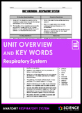 Unit Overview & Key Words - Respiratory System