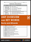 Unit Overview & Key Words - Rocks and Minerals Unit