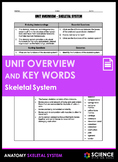 Unit Overview & Key Words - Skeletal System (ADVANCED)
