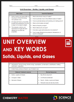 Unit Overview & Key Words - Solids, Liquids, and Gases Unit