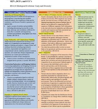 Unit Plan: Biological Evolution, Unity and Diversity