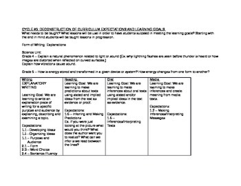 Unit Plan: Cycle #3 Explanation Writing & Making Predictions/Inferring