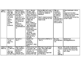 Unit Plan: Cycle #4 Narrative Writing & Analyzing Texts