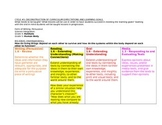 Unit Plan: Cycle #5 Persuasive Writing & Extending Understanding