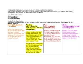 Unit Plan: Cycle #5 Persuasive Writing & Extending Understanding