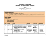 Unit Plan - Living Online - Suitable for grades 4,5 or 6