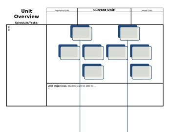 Unit Plan Map Template