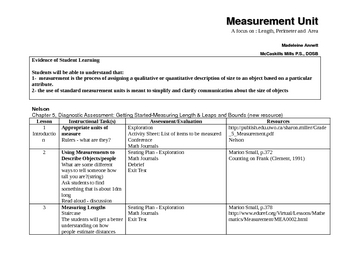 Unit Plan - Measurement - Grade 5