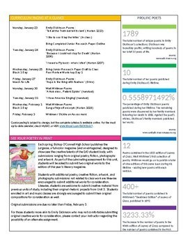 Unit Plan Newsletter Template: Whitman and Dickinson