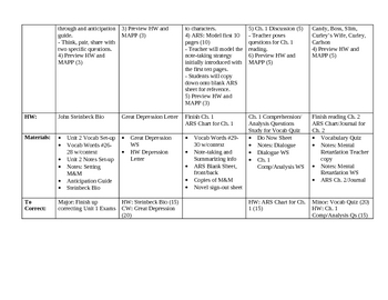 Unit Plan - Of Mice and Men - Complete Daily Lesson Plan Chart