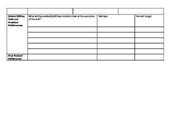 Unit Plan Organizer