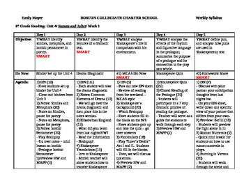Unit Plan - Romeo and Juliet: Complete Daily Lesson Chart