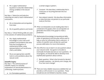 Unit Plan - Scientific Method