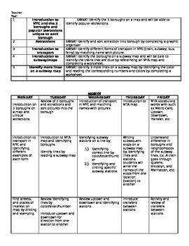 Unit Plan - Teaching Subway/Transportation Skills