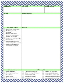 Unit Plan Template - PDF Document, Lime Green and Navy Chevron