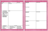 Unit Plan Template - WORD Document, Pink Microdots